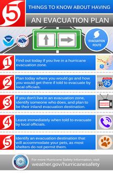 Evacuation Plan - Hurricane Window Protection by Armor Screen